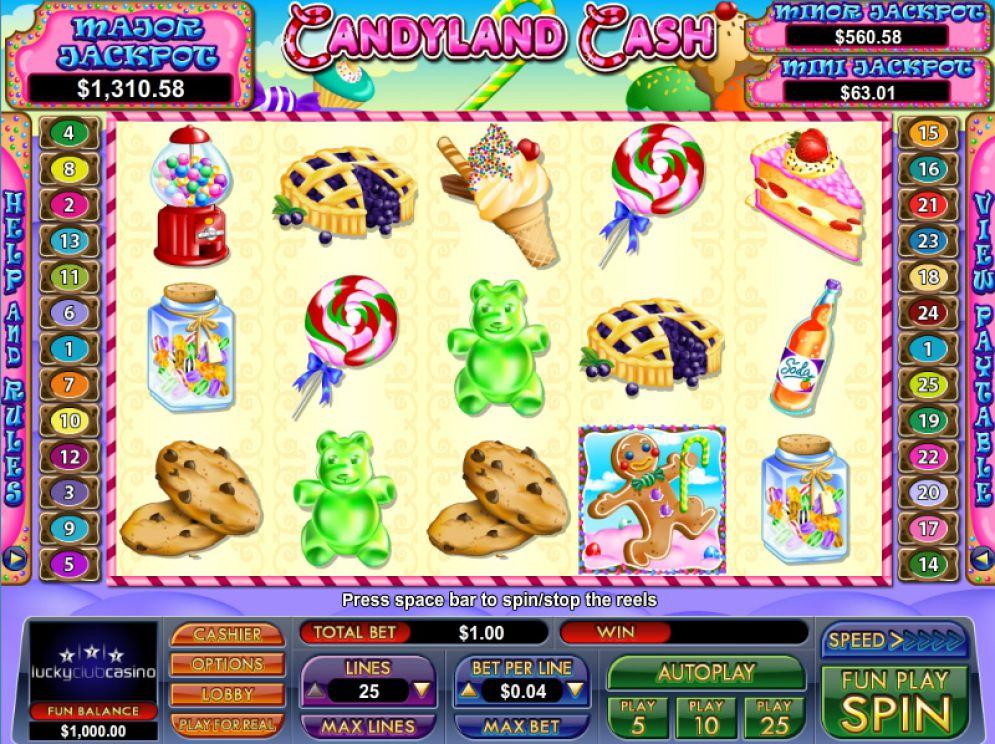 Candyland Cash