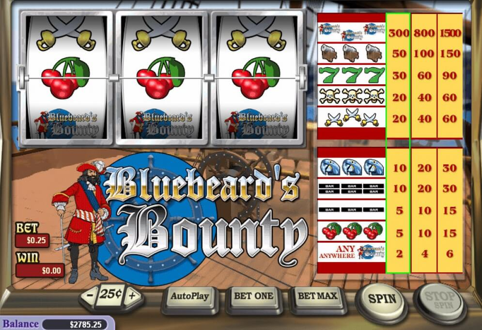 Bluebeard's Bounty
